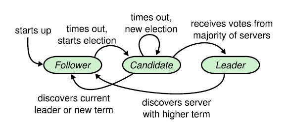 JPM Coin 三部曲 (中) - 摩根大通为何青睐 Quorum 区块链?