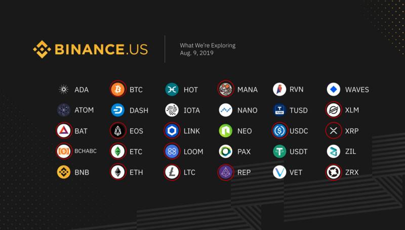 星球前线 | Binance US正在评估30种代币是否符合上线标准,包括BNB