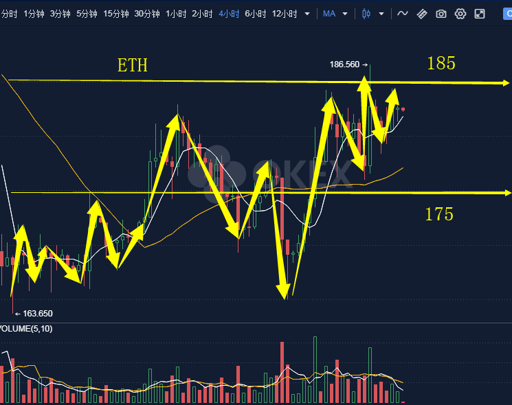 eth行情-ETH行情分析 市场走势将如何