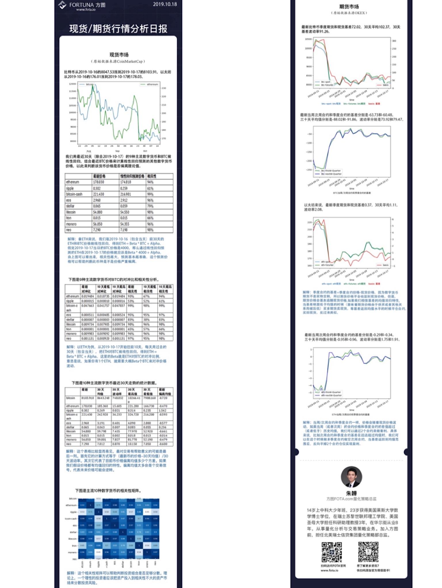行情分析-FOTA  方图 10月18日 现货、期货行情分析日报