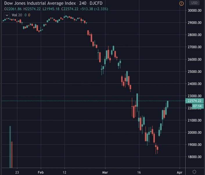 比特币算力-新冠疫情致国外大型矿场关闭 比特币算力下降近五成