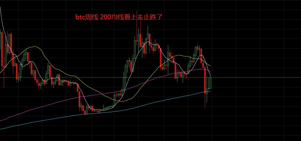 btc-从btc的周线看,在200的均线上止跌了