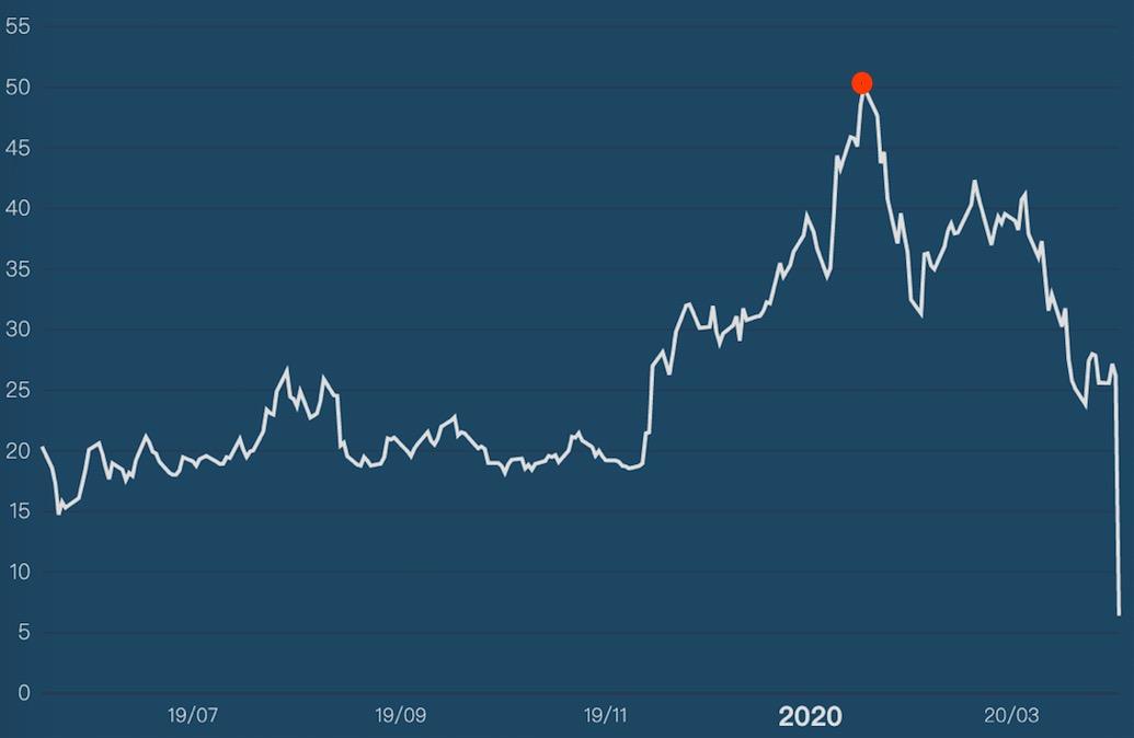 比特币新闻-股市、币市如何「避雷」?许志宏:避开刚发完可转债的公司,远离社区项目