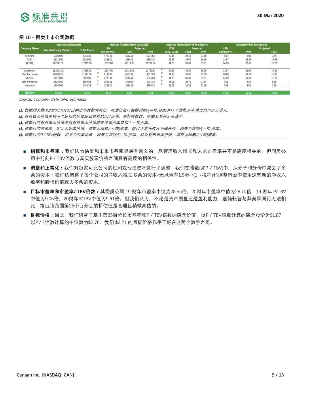 「火币网」嘉楠耘智研究报告